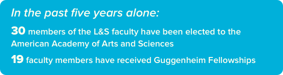 In the past five years alone: 30 members of the L&S faculty have been elected to the American Academy of Arts and Sciences | 19 faculty members have received Guggenheim Fellowships