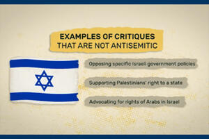 Antisemitism video's initiative is to demystify and educate